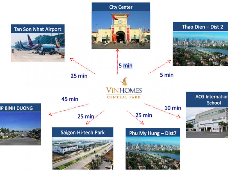 vinhomes-central-park-apartment-for-rent-3beds-28-12
